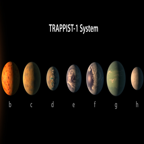 7 Earth-like Planets have been discovered