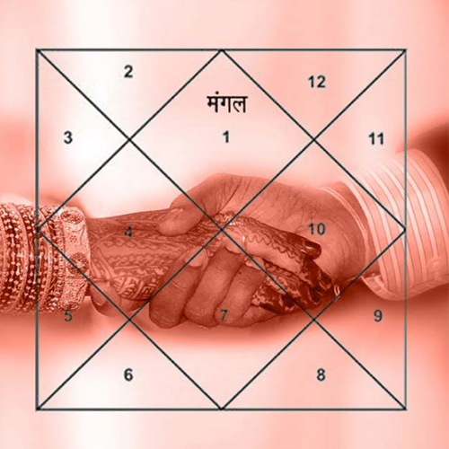 Truths of life: What is Mangal Dosha and its effects, truths of life: what is mangal dosha and its effects,  what exactly is manglik dosha,  mangal dosha,  effects of mangal dosha,  truth about being a manglik dosh,  zodiac,  astrology,  ifairer