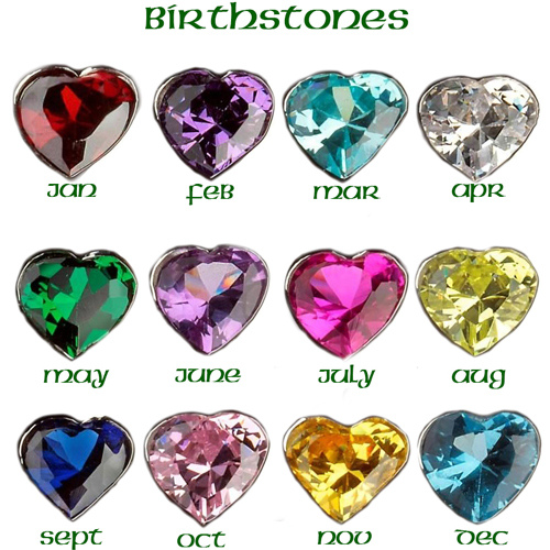 Which gemstone is lucky for you based on 12 zodiac sign, which gemstone is lucky for you based on 12 zodiac sign,  zodiac sign stones,  zodiac birthstones,  birthstones by zodiac sign,  lucky stones for zodiac signs,  astrological gemstones,  zodiac,  astrology,  ifairer
