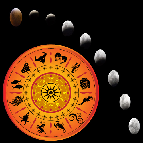 Lunar Eclipse 2020: Check the effects on 12 zodiac signs