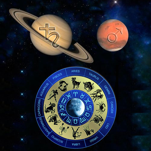 Astrological importance of Mars, How will affect 12 zodiac sign, astrological importance of mars,  how will affect 12 zodiac sign,  effect of mars in zodiac sign,  role and importance of mars in astrology,  how the mars will affect your zodiac sign,  astrology,  zodiac,  ifairer