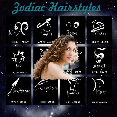 Astrology And Dating Compatibility Zodiac Test