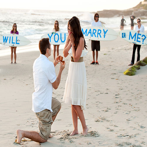 Now take help of Perfect Proposal GURU!