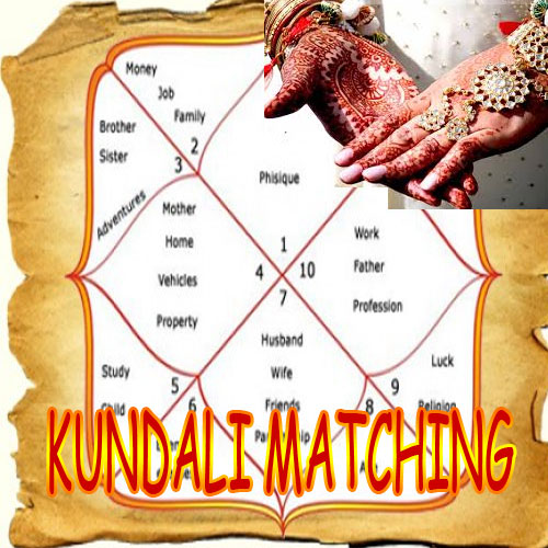 matchmaking by date of birth online Free online matchmaking for marriage, free online horoscope matching for marriage, jathakam matching for marriage, free horoscope matching for marriage by date of birth, generate jathaka porutham online.
