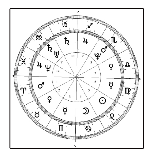 Divine Items besides 139259813450814004 in addition Idealplanning SoP also The 12 Astrological Houses Their Meaning The 10th House 11 1373452677 furthermore House Building Plans In Tamilnadu. on vastu for fame